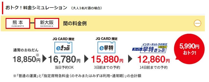 JR九州スーパー早得